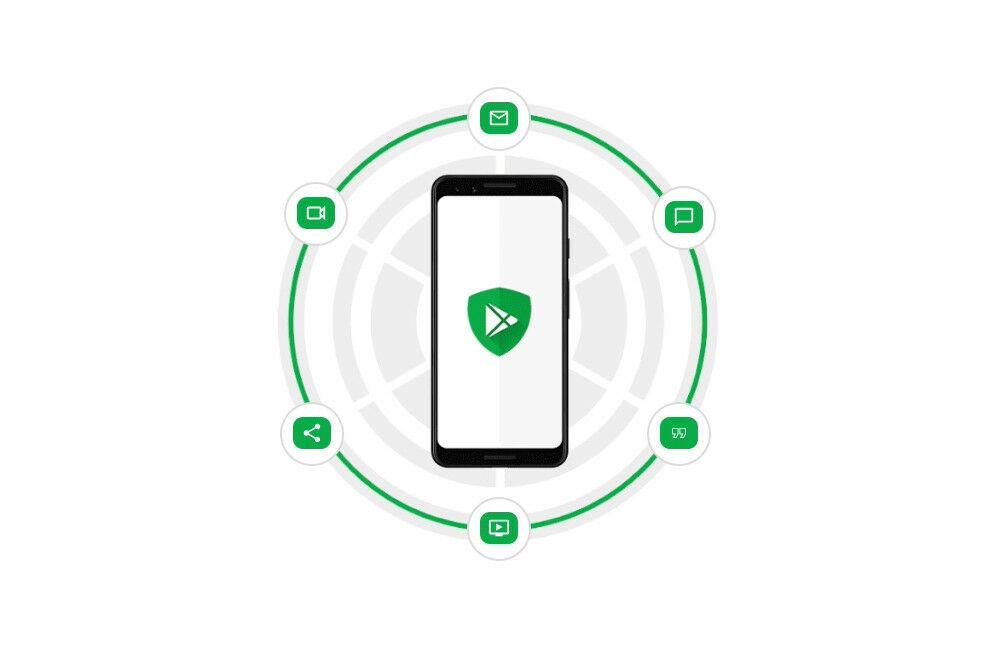 Google Play Áruház védelme